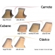 Tipos de Tacón | Heel Types