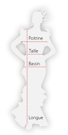 medidas para vestidos