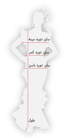 medidas para vestidos mujer