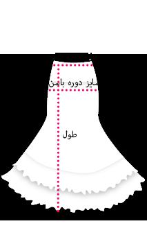 medidas para faldas